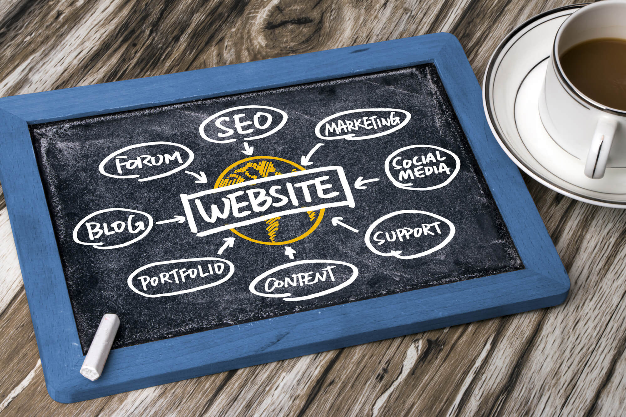 how to market a website