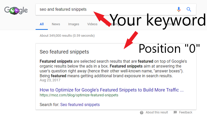 surprising seo strategies featured snippet